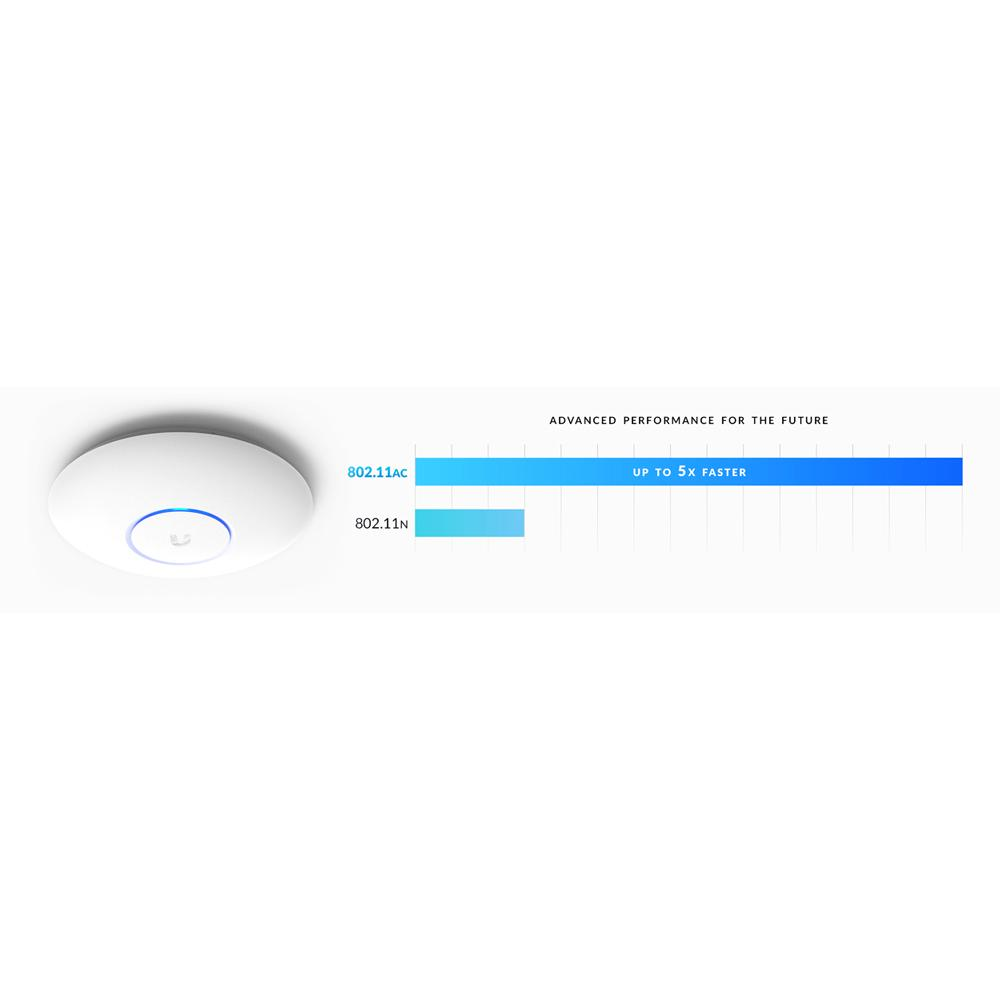 UBIQUITI Access Point UAP-AC-PRO, dual-band, 3x3 MIMO 802.11ac | Δικτυακά | elabstore.gr